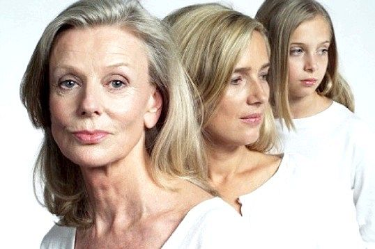Зміна обличчя людини з віком