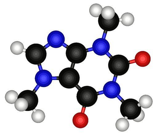 Як знайти кількість молекул в молях