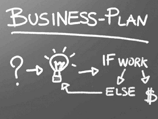 Як зрозуміти, який бізнес краще відкрити