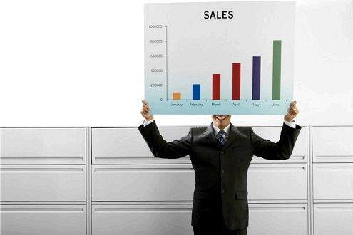 Як збільшити онлайн продажу