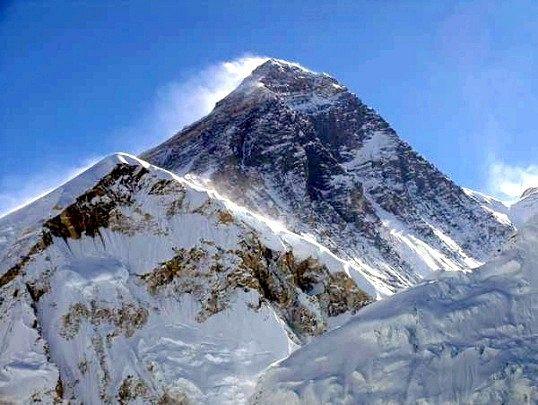 Яка найвища і найнижча точка в світі