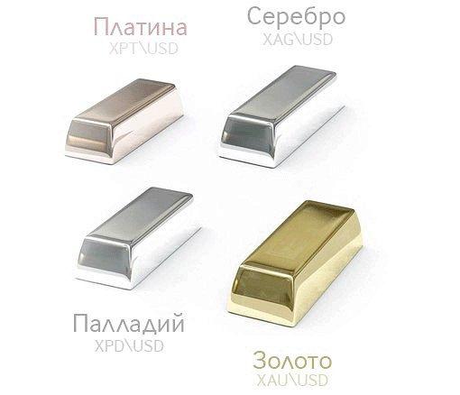 Які є метали
