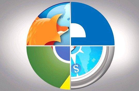 Огляд популярних веб-браузерів
